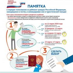 Выборы президента России. Голосование граждан, находящихся в туристических поездках